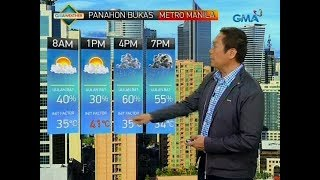 24 Oras: Weather update as of 6:54 p.m. (May 21, 2018)