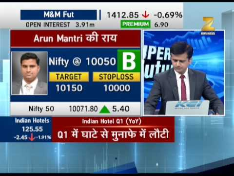 Superfast Future: Indecision mode in market, slight fall in Nifty and Sensex