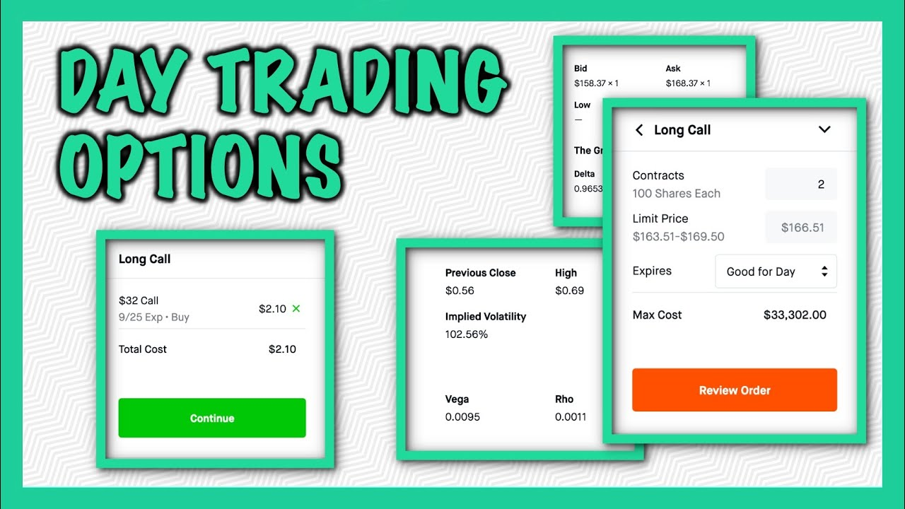 WATCH THIS BEFORE TRADING OPTIONS - Don't Mess Up