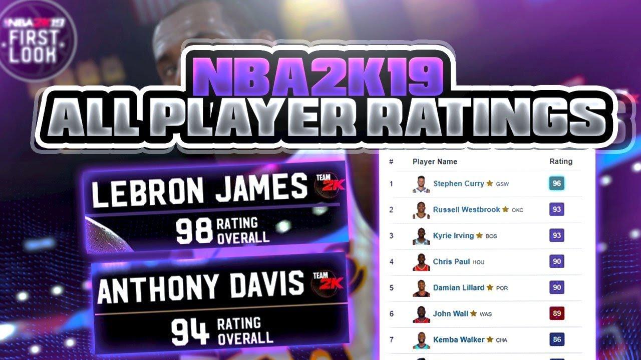 NBA 2K19 ALL PLAYER RATINGS