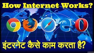 How Does Internet Work? In Hindi | How Internet Works