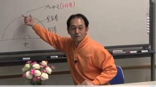 宗教学(初級190):プラトンの哲学(イデア) 〜 竹下雅敏 講演映像