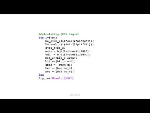 MATLAB Simulation Program to implement QPSK system