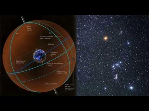 Astrometria delle comete