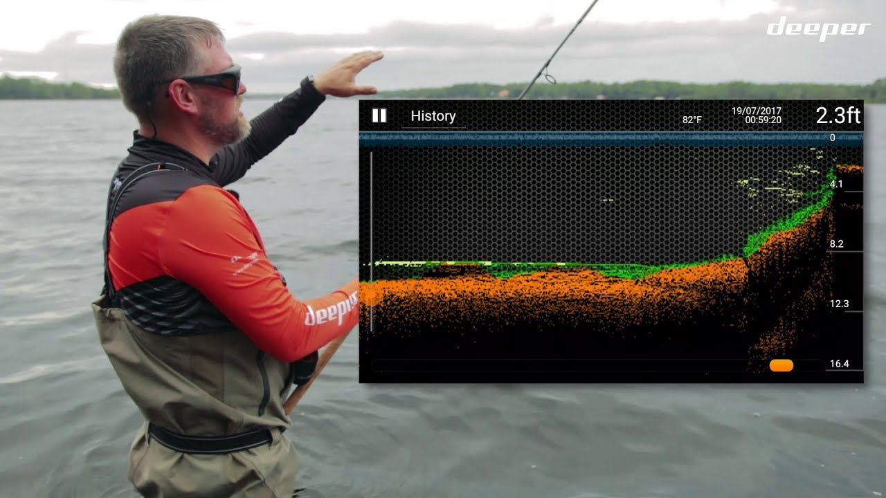 Deeper Academy - How to cast in fan pattern and locate deeper pockets of  water