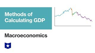 Methods of Calculating GDP | Macroeconomics