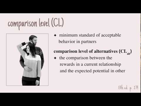 Chapter 9 | Dynamics of Interpersonal Relationships