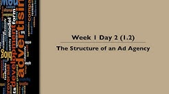 1 .2 The Structure of an Ad Agency