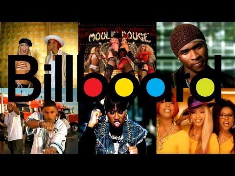 Billboard Hot 100  Top 20 Summer hits 2001