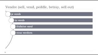 French conjugation # Verb = Vendre # Indicatif Présent