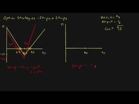 Option Strategy - Strips and Straps