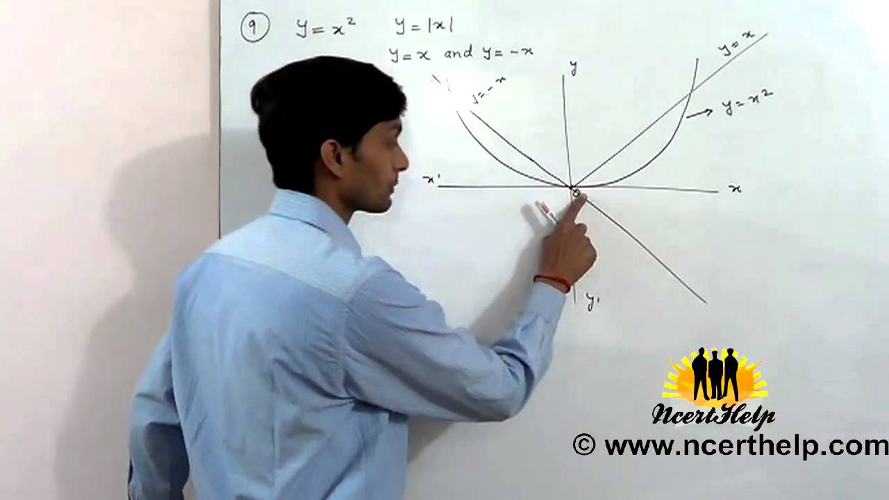 Find The Area Of The Region Bounded By The Parabola Y = X^2 And Y= X