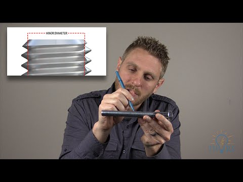 Threaded Fasteners Overview
