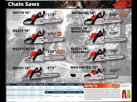 Chainsaws For Sale - Buy A New Or Used Chainsaw At Cheap Prices