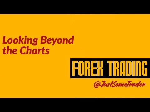 Looking at forex charts different