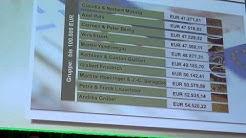 LR Jahresbonus für das Umsatz-Jahr 2012 - bis 100.000 €