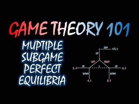 Game Theory 101 MOOC (#19): Multiple Subgame Perfect Equilibria