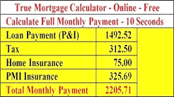 Mortgage Calculator - Full Payment
