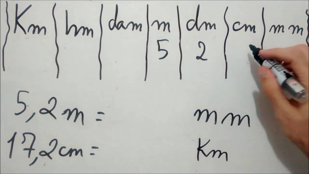 c3eca14d2 Tabela de Conversão de Unidades de Medida (Parte 2). - YouTube