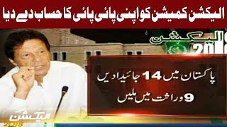 Breaking News: Imran Khan Owns Assets Worth Rs38.6 Million - Election 2018 | 21 June | Express News