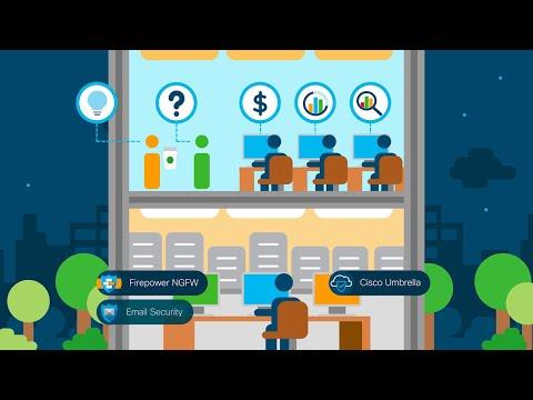 Cisco Security Portfolio Overview