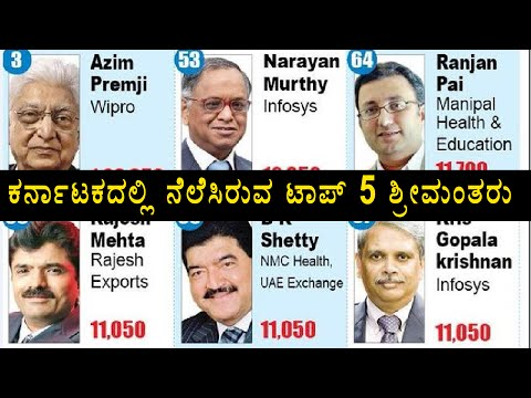 Top 5 richest people in karnataka  | Oneindia Kannada