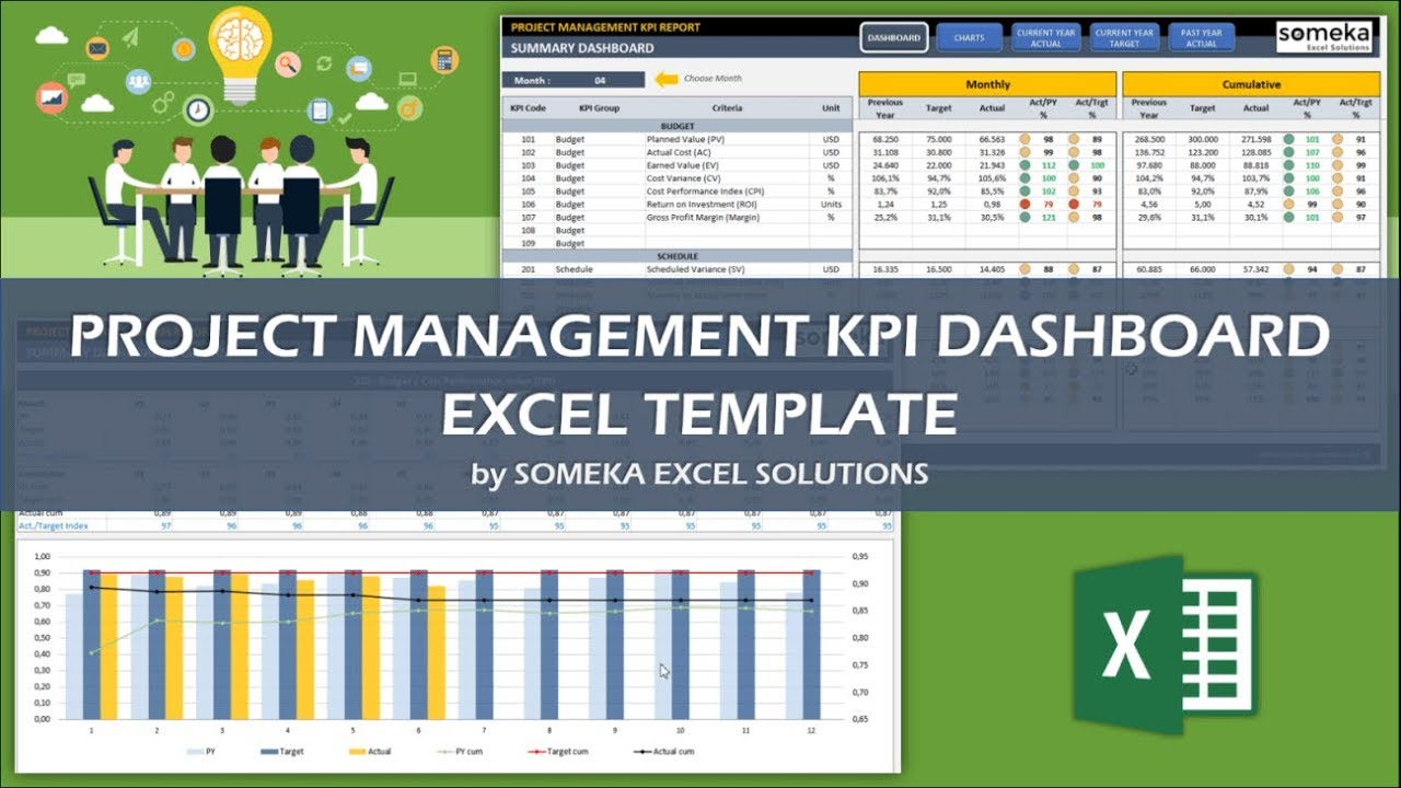 Project Management Kpi Dashboard Ready To Use Excel Template Youtube