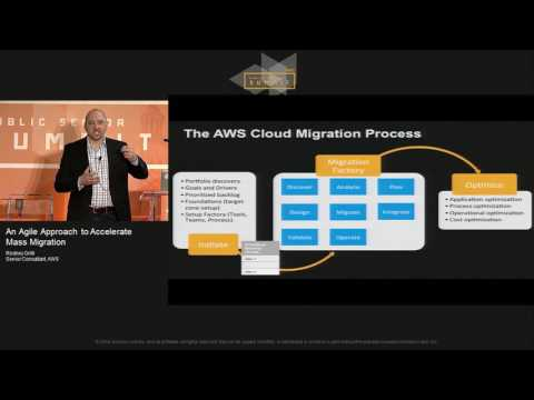 An Agile Approach to Accelerate Mass Migration  | AWS Public Sector Summit 2016