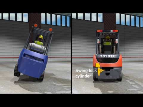 Toyota Forklift Truck's System Of Active Stability SAS