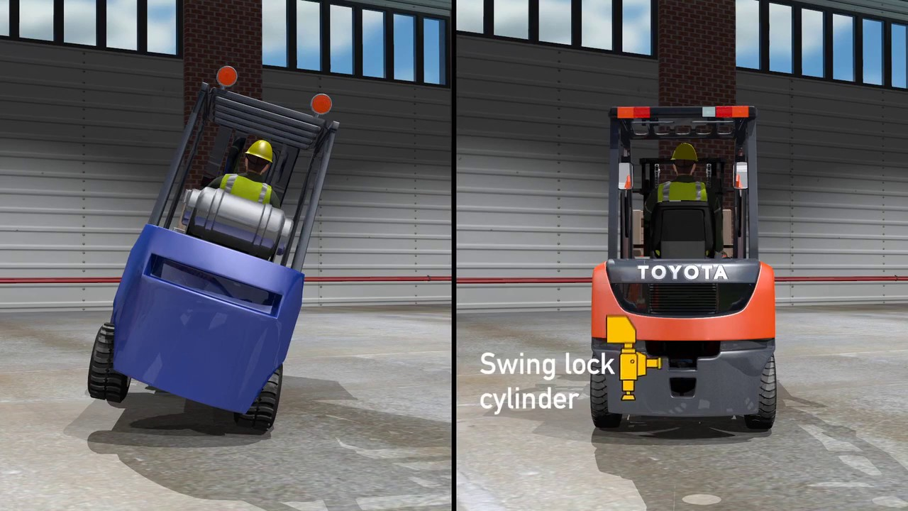 Toyota Lift Equipment The Forklift Load Center: Working with