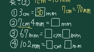 cmとmmの単位換算.