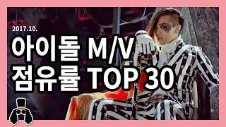 유튜브 아이돌 M/V 점유률 순위 TOP 30 (유튜브 역대 아이돌 M/V 150 점유률 순위 기준) | 와…