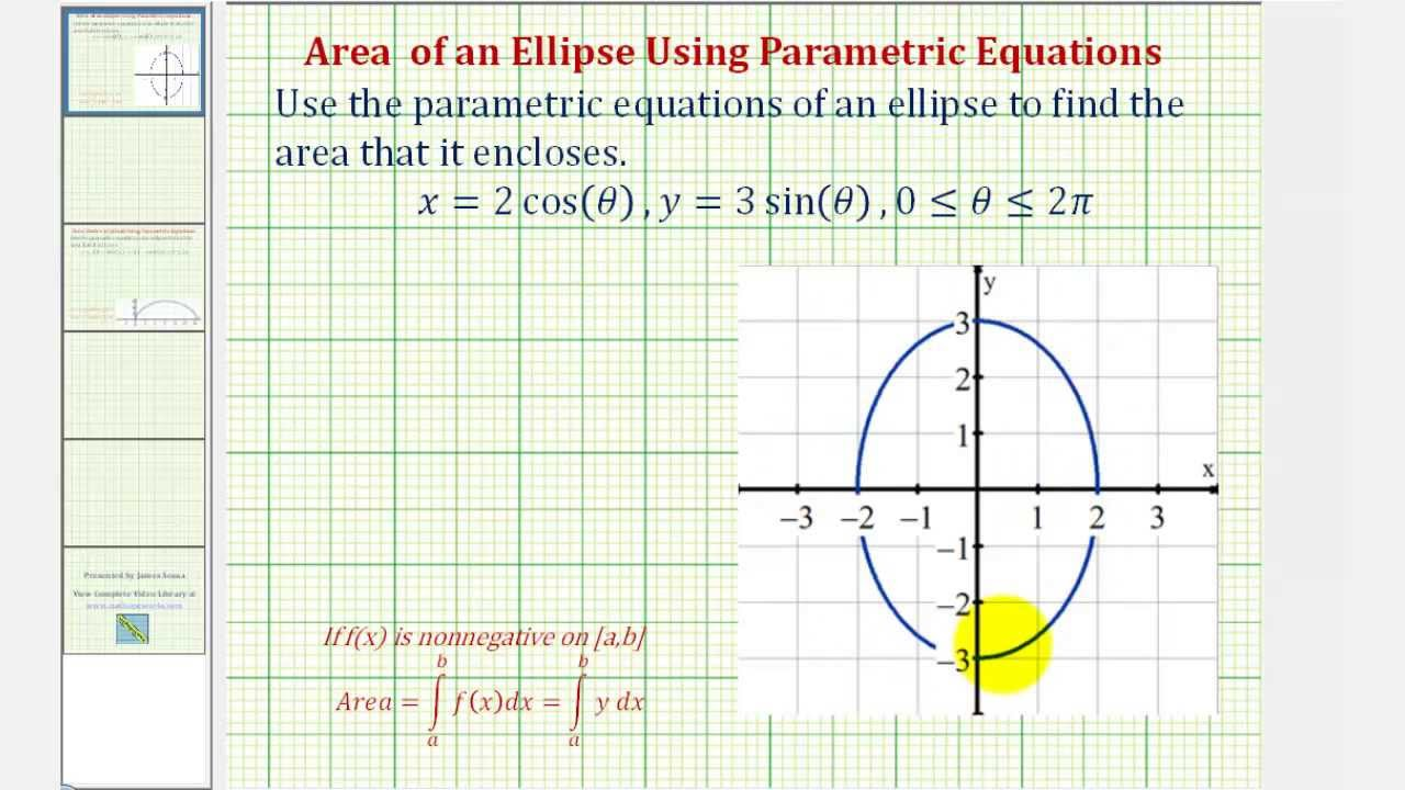 Integration Application: Area Using Parametric Equations  Ellipse