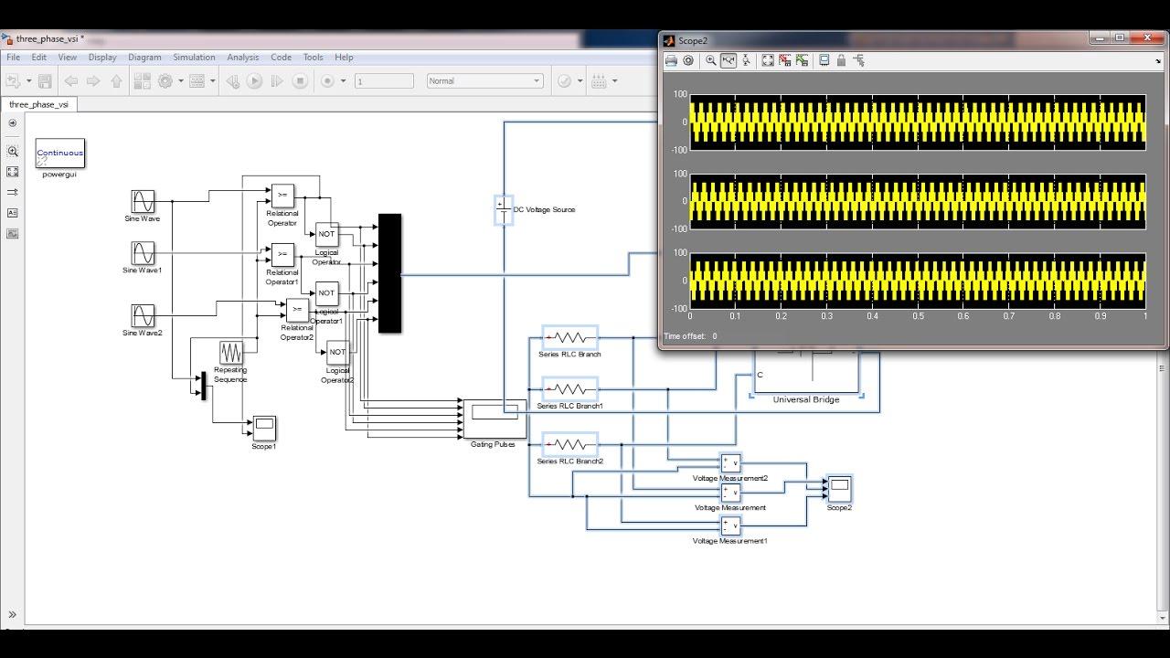 SPWM Inverter / Simulink model of 3 phase inverter on