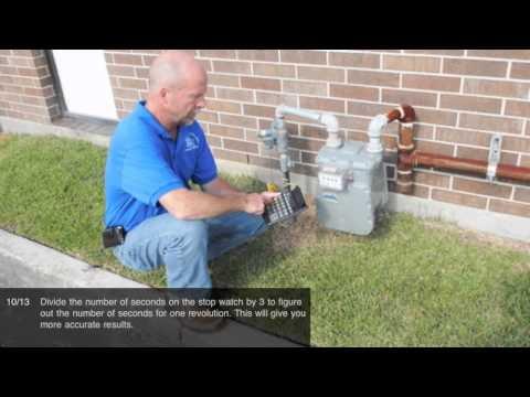 MasterThat // Clock A Gas Meter