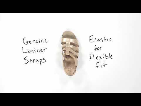 Video for Allegro Heel Strap Sandal this will open in a new window