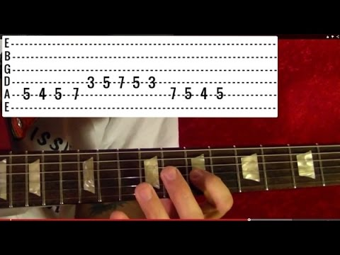 BONANZA tv  Theme  Guitar Lesson