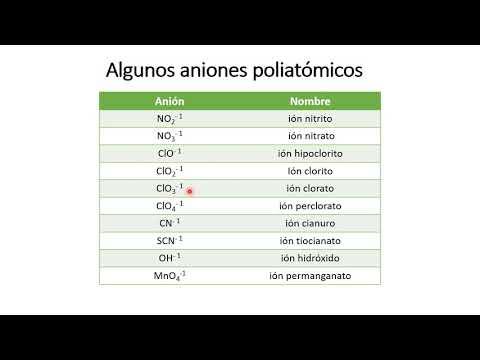 nomenclatura-química-inorgánica