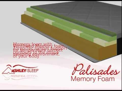 Ashley Sleep Palisades Memory Foam Mattress Youtube
