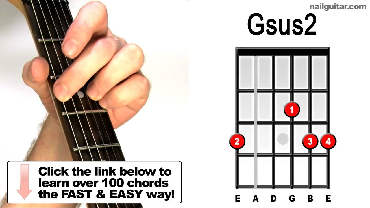 Guitar lessons for beginners chords