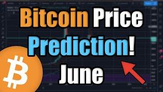Most Realistic Bitcoin Price Prediction for June 2020 | Best Bitcoin Price Prediction 2020 Charts 👀