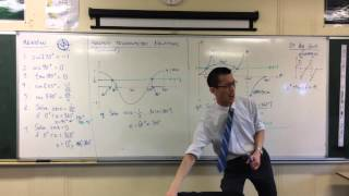 Solving Trigonometric Equations by Graphs (2 of 2: Tan example)
