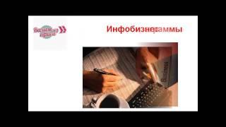 Как заработать через интернет 10 тысяч рублей в месяц