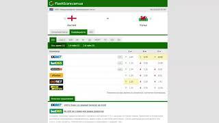 Англия Уэльс Прогноз и обзор матч на футбол 08 октября 2020 товарищеские матчи