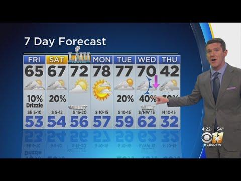 Jeff Jamison's Weather Update – Texas Alerts