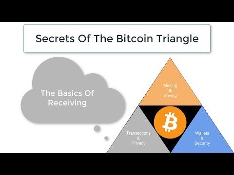 How To Receive Bitcoin - A Basic Step By Step Guide Using Blockchain.info