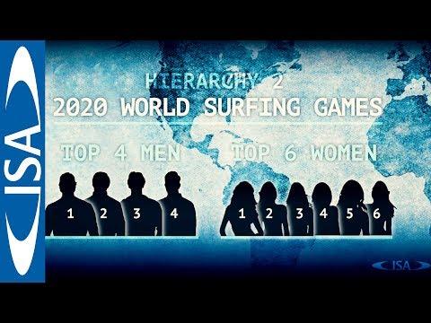 東京2020奧運資格 TOKYO 2020 QUALIFICATION