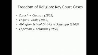 R5.4.1 Freedom of Religion- Key Court Cases