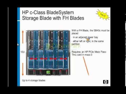 HP Blade Systems - Türker ATA