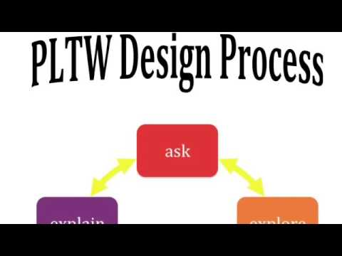 PLTW Design Process - YouTube